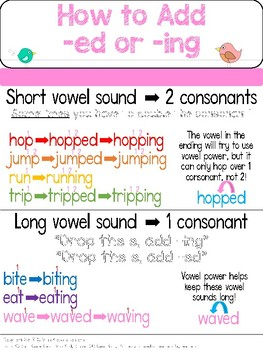 How to Add Endings Anchor Chart