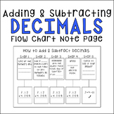 Adding and Subtracting Decimals Note Page