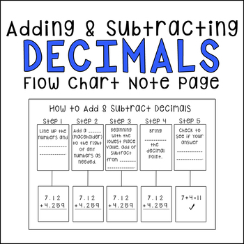 adding subtracting decimals flow chart note page by angela jerpe. Black Bedroom Furniture Sets. Home Design Ideas