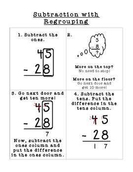 How to Add and Subtract (with and without regrouping)