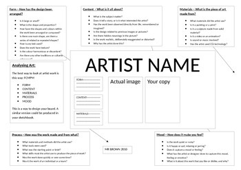 How to Analyse Artworks and Art