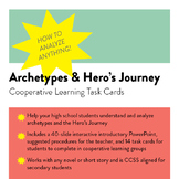 How to Analyze Anything: Archetypes & Hero's Journey