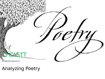How to Analyze Poetry Powerpoint