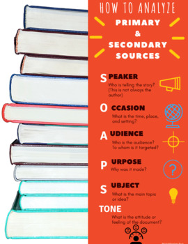 How to Analyze Primary and Secondary Sources SOAPSTone Poster
