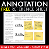 How to Annotate Text, Annotations, FREE Sticky Note Method