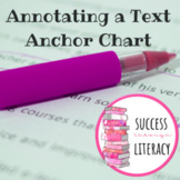 How to Annotate a Text Anchor Chart - can use for review i