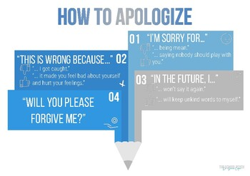 A Template on How to Apologize