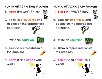 How to Attack a Story Problem poster and notebook pages