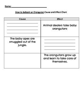 How to Babysit an Orangutan Activities