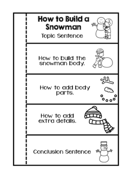 How to Build A Snowman