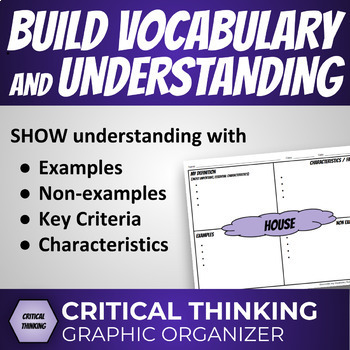 Frayer Model Lesson Graphic Organizer: How to Build Vocabulary & Understanding