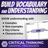 Frayer Model Lesson Graphic Organizer: How to Build Vocabu