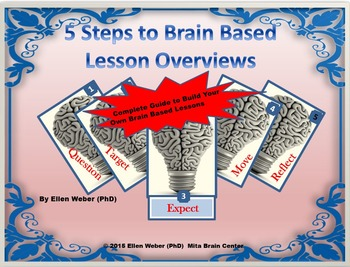 Complete Guide to Build a Brain Based Lesson