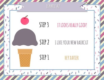 """How to Build a """"Compliment Sundae"""" Poster"""