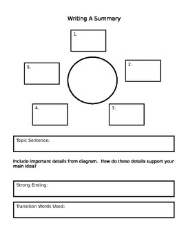 How to Build a Story and Summary Graphic Organizer