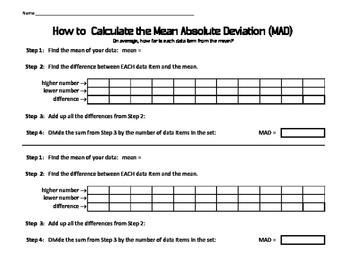 How to Calculate Mean Absolute Deviation