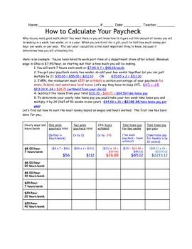 How to Calculate Your Paycheck
