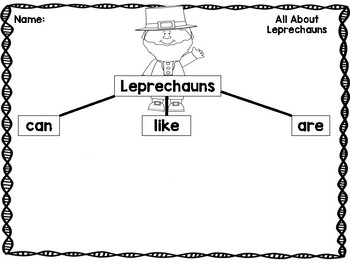 How to Catch a Leprechaun Unit
