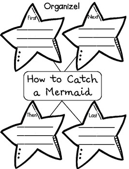 How to Catch a Mermaid Creative Writing