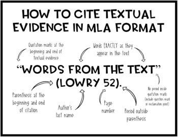 How to Cite Textual Evidence in MLA Format  Digital Anchor Chart