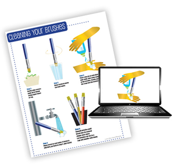 How to Clean Paintbrushes Poster / Handout and Powerpoint Presentation