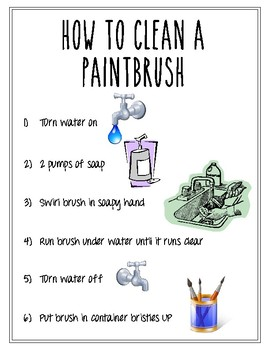 How to Clean a Paintbrush Poster