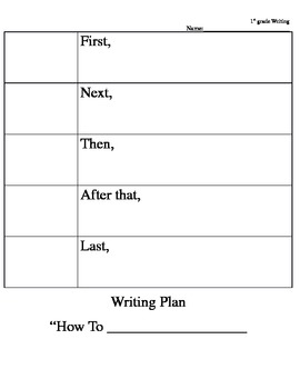 """""""How to"""" Common Core 1st grade writing plan"""