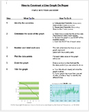 How to Construct a Line Graph