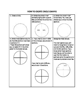 How to Create Circle Graphs