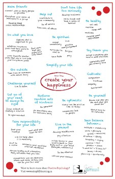 How to Create Your Happiness