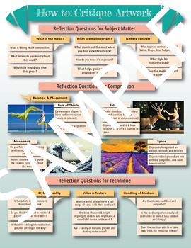 How to Critique Artwork Guide - Poster & Handout