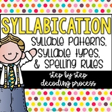 How to Decode: Syllable Patterns, Syllable Types, and Spel