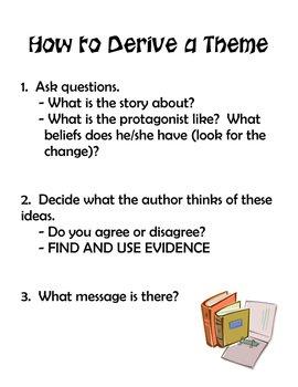 How to Derive Theme Overhead