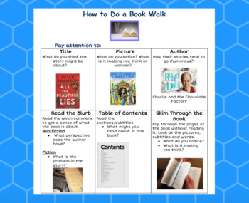 How to Do a Book Walk (Fiction & Nonfiction)