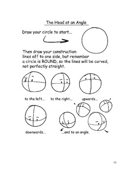 How to Draw!  An Art Lesson in Visualization