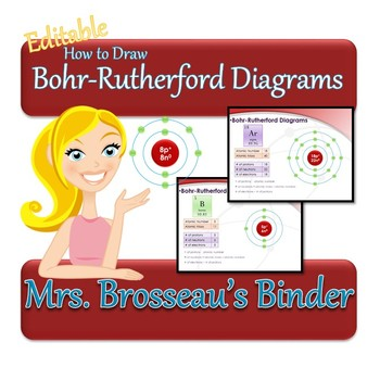 How to Draw Bohr Rutherford Diagrams PowerPoint - Elements 1 - 20 - Chemistry