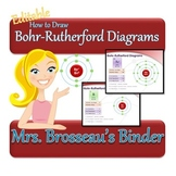 How to Draw Bohr Rutherford Diagrams PowerPoint - Elements