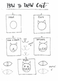 How to Draw Cat Heads