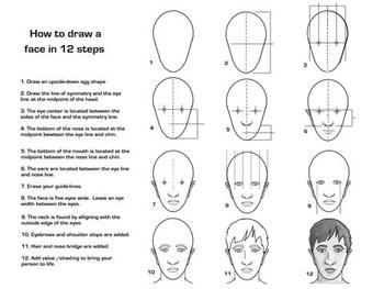 How to Draw a face in 12 Steps