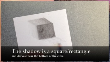 How to Draw and Shade 3D Forms