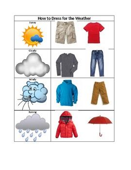 How to Dress Checklist