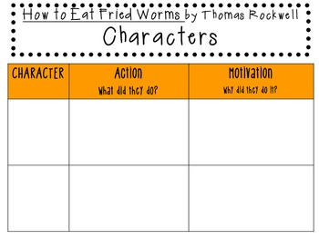 How to Eat Fried Worms by Thomas Rockwell: Characters, Plot, Setting