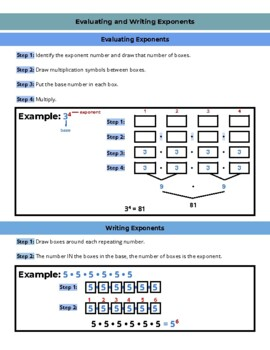 How to Evaluate and Write Exponents