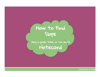 How to Find Slope Notecard