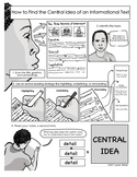 How to Find the Central Idea of an Informational Text Comic