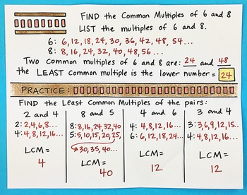 Doodle Notes - How to Find the Least Common Multiple INB Foldable