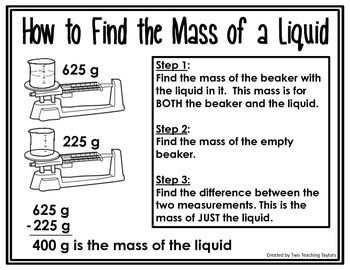 How to Find the Mass of a Liquid: Anchor Poster