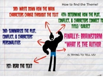 How to Find the Theme-Handout