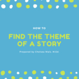 How to Find the Theme of a Story (Theme, Lesson, Message,