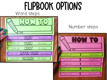 How to Writing Flip-books